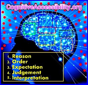 Cognitive Accessibility accommodations er CognitiveAccessibility.org
